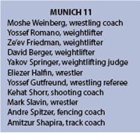 Ohav Shalom slates community observance to remember 'The Munich 11'